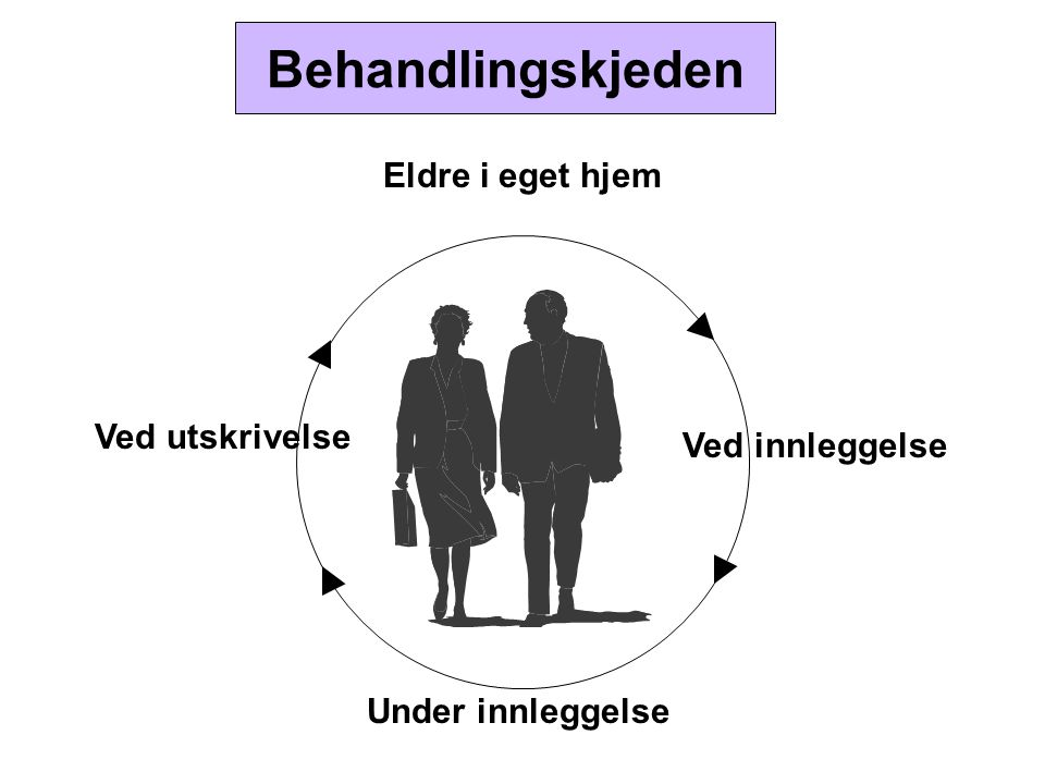 Unwanted incidents during transition of geriatric patients from hospital to home: a prospective observational study Mesteig M et al BMC Health Serv Res 2010 Mesteig M