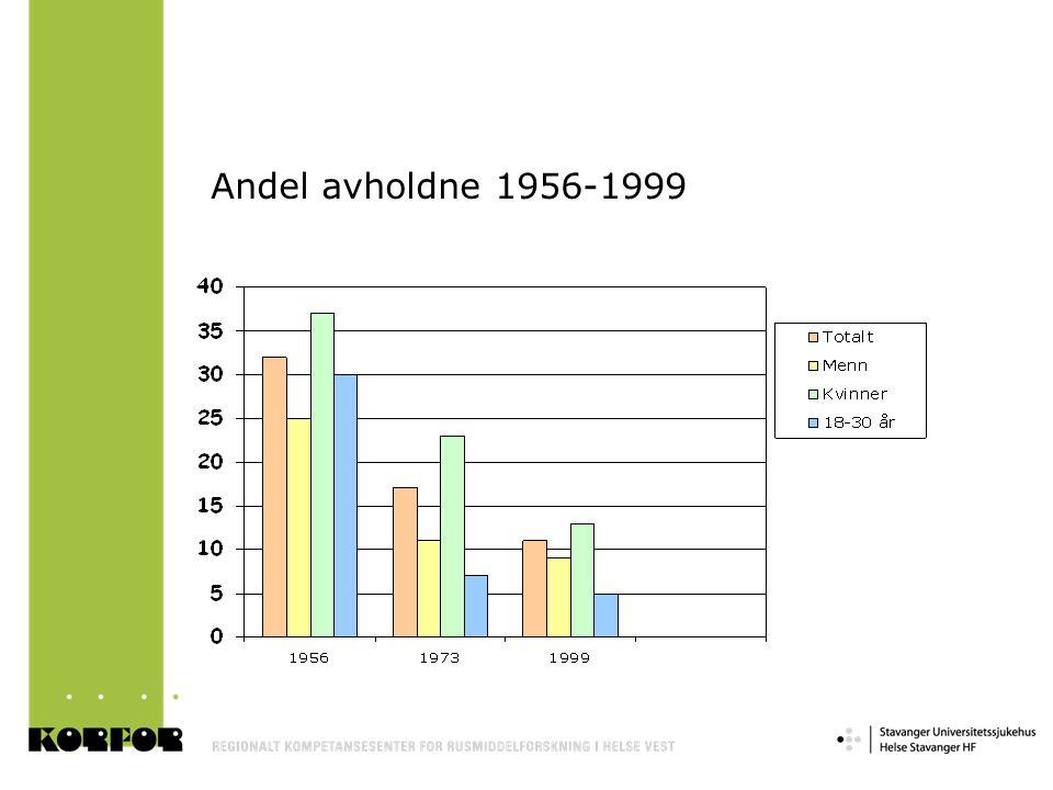 Andel avholdne 1956-1999
