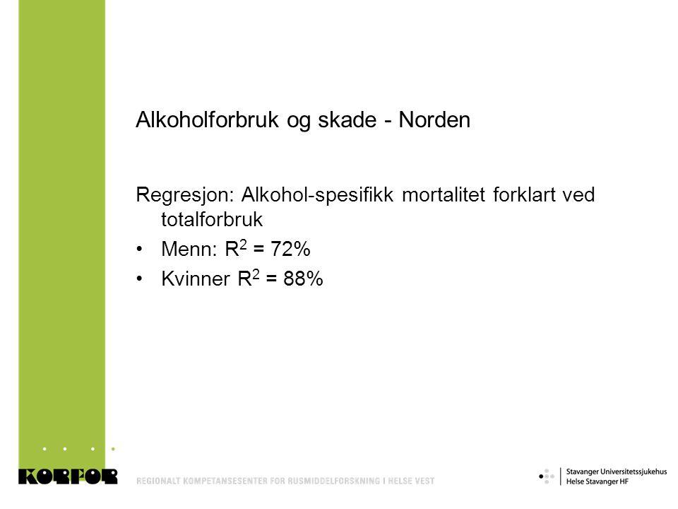 Alkoholforbruk og skade - Norden Regresjon: Alkohol-spesifikk mortalitet forklart ved totalforbruk Menn: R 2 = 72% Kvinner R 2 = 88%