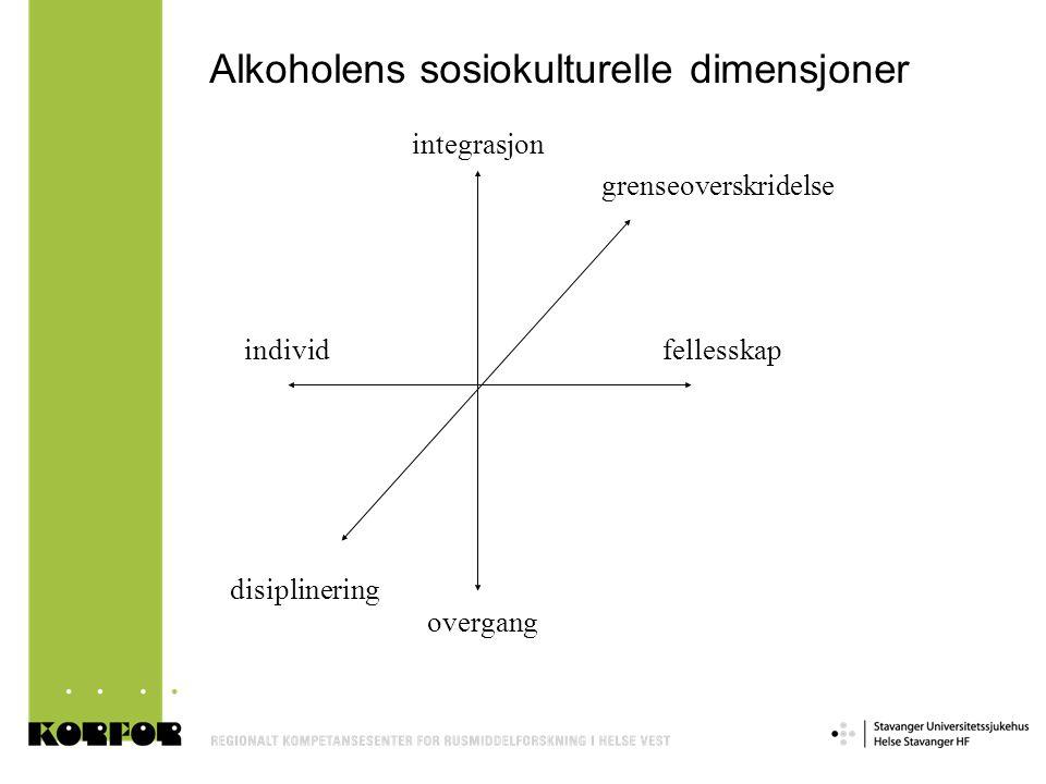 Alkoholens sosiokulturelle dimensjoner individfellesskap integrasjon overgang disiplinering grenseoverskridelse
