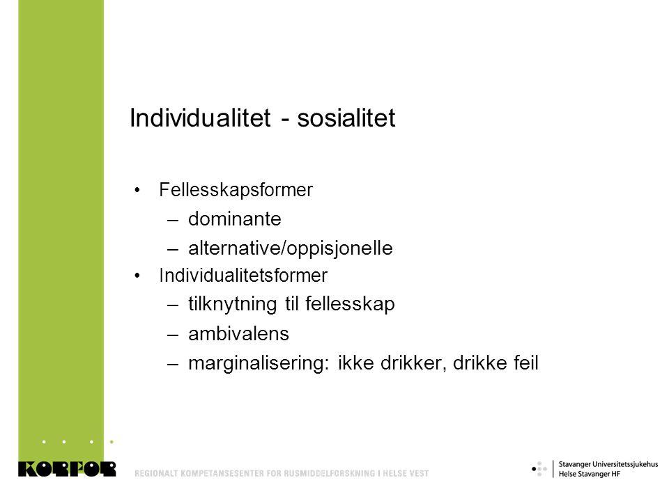 Individualitet - sosialitet Fellesskapsformer –dominante –alternative/oppisjonelle Individualitetsformer –tilknytning til fellesskap –ambivalens –marg
