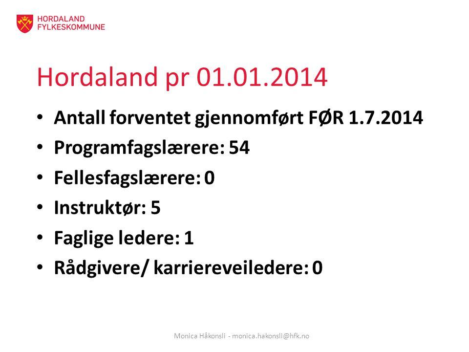 Samfunnskontrakten Monica Håkonsli - monica.hakonsli@hfk.no http://magasinet.udir.no/