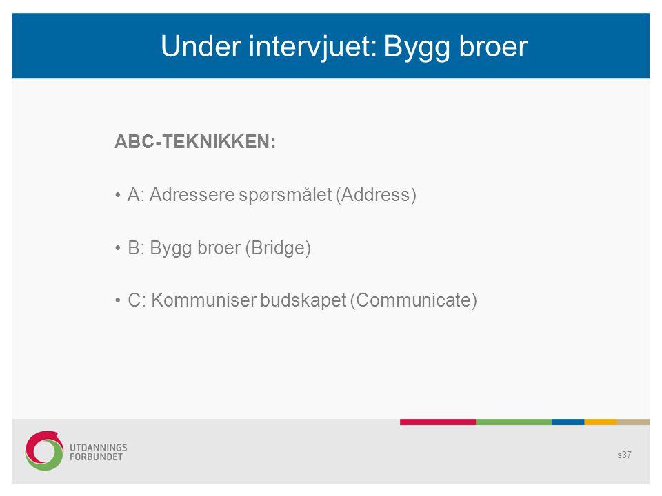 Under intervjuet: Bygg broer ABC-TEKNIKKEN: A: Adressere spørsmålet (Address) B: Bygg broer (Bridge) C: Kommuniser budskapet (Communicate) s37