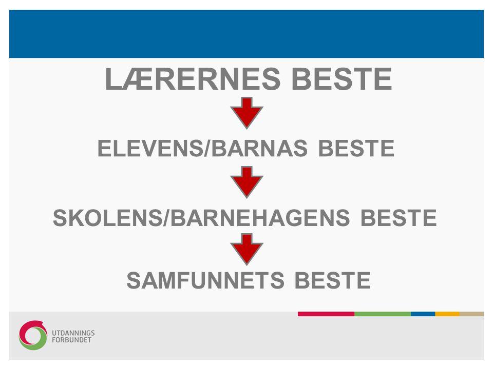 SKOLENS/BARNEHAGENS BESTE ELEVENS/BARNAS BESTE LÆRERNES BESTE SAMFUNNETS BESTE