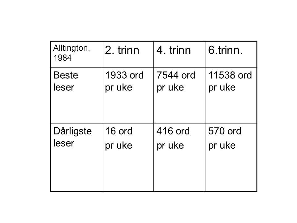 Alltington, 1984 2. trinn4. trinn6.trinn. Beste leser 1933 ord pr uke 7544 ord pr uke 11538 ord pr uke Dårligste leser 16 ord pr uke 416 ord pr uke 57