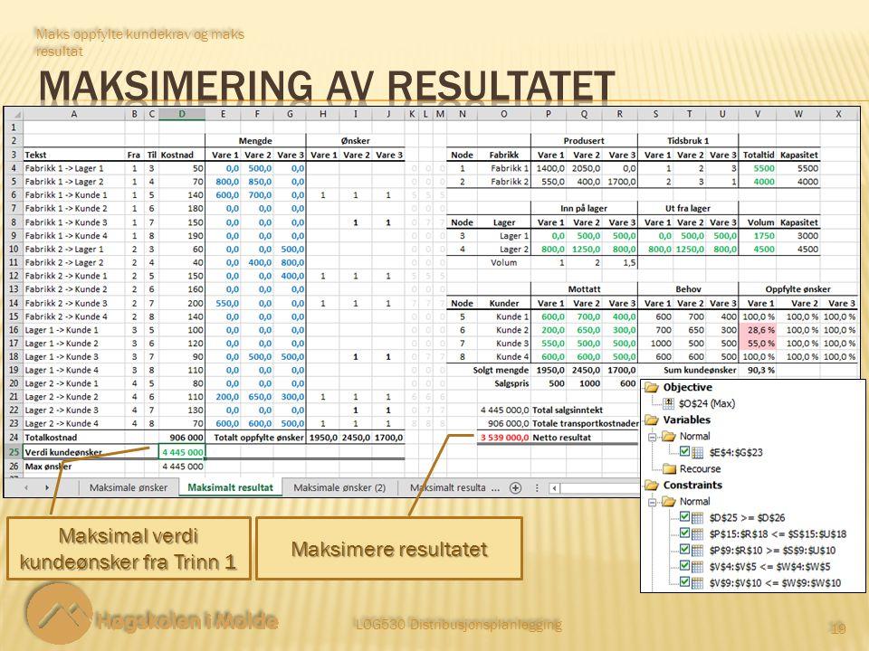 LOG530 Distribusjonsplanlegging 19 Maks oppfylte kundekrav og maks resultat Maksimal verdi kundeønsker fra Trinn 1 Maksimere resultatet