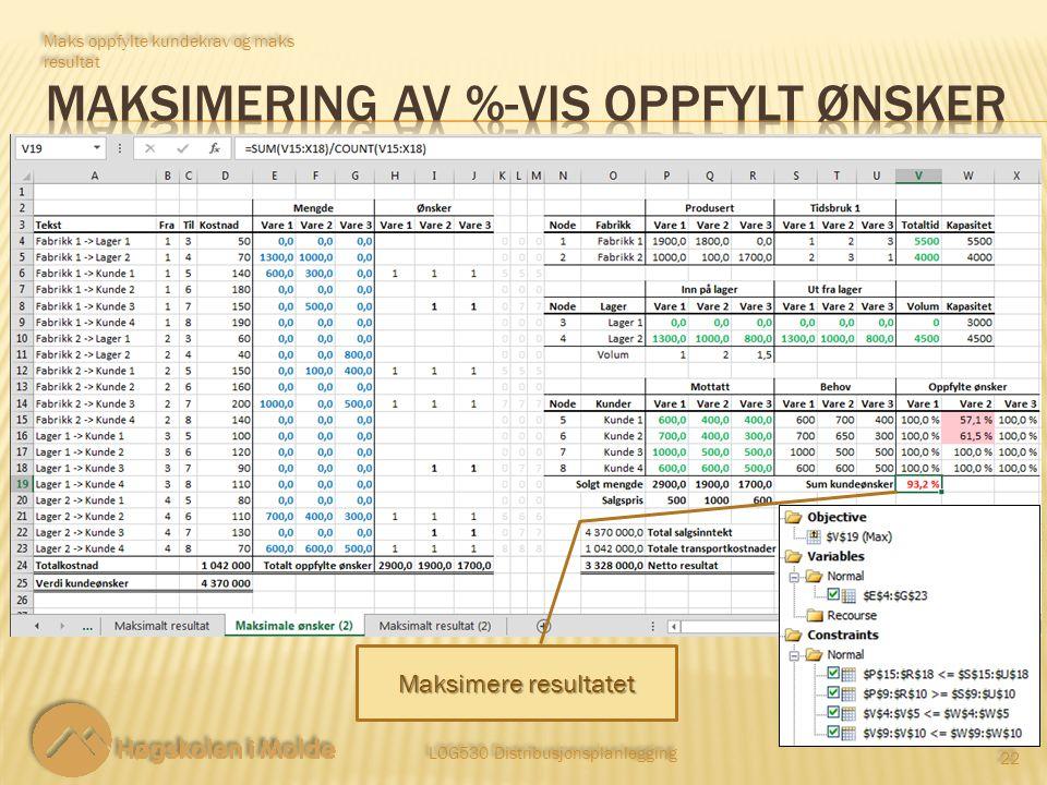 LOG530 Distribusjonsplanlegging 22 Maks oppfylte kundekrav og maks resultat Maksimere resultatet