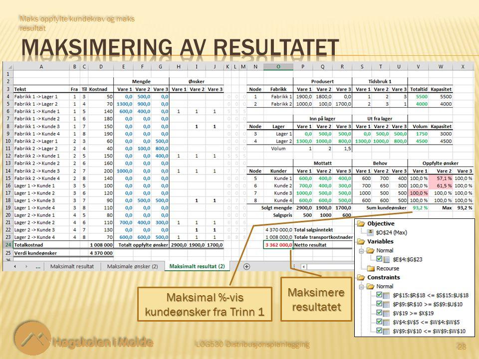 LOG530 Distribusjonsplanlegging 23 Maks oppfylte kundekrav og maks resultat Maksimal %-vis kundeønsker fra Trinn 1 Maksimere resultatet