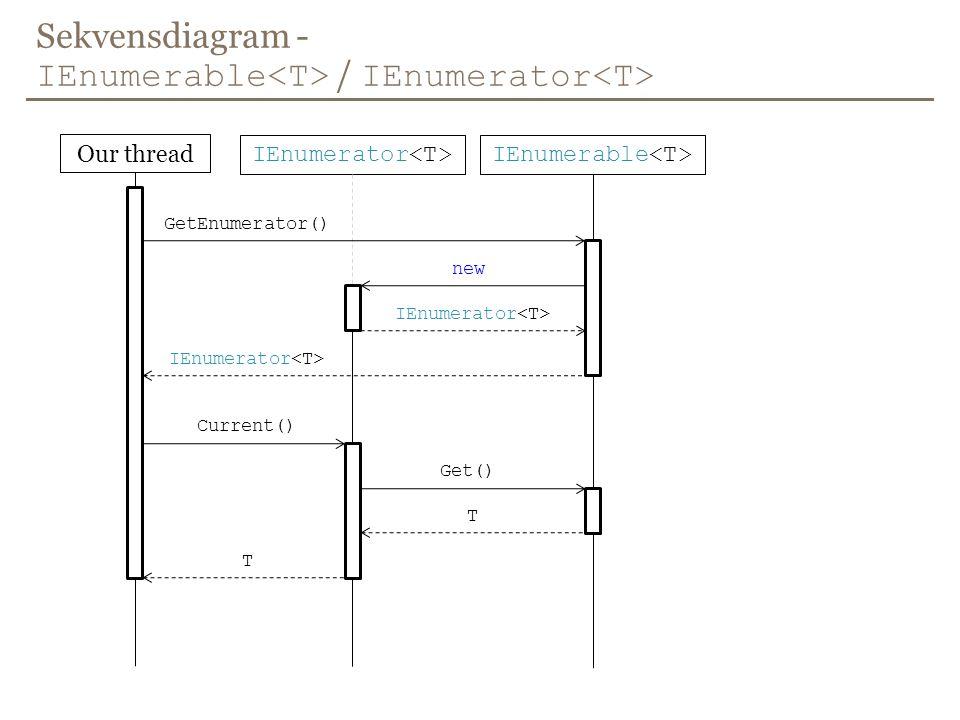 Sekvensdiagram - IEnumerable / IEnumerator Our thread IEnumerator IEnumerable GetEnumerator() new IEnumerator Current() Get() T T