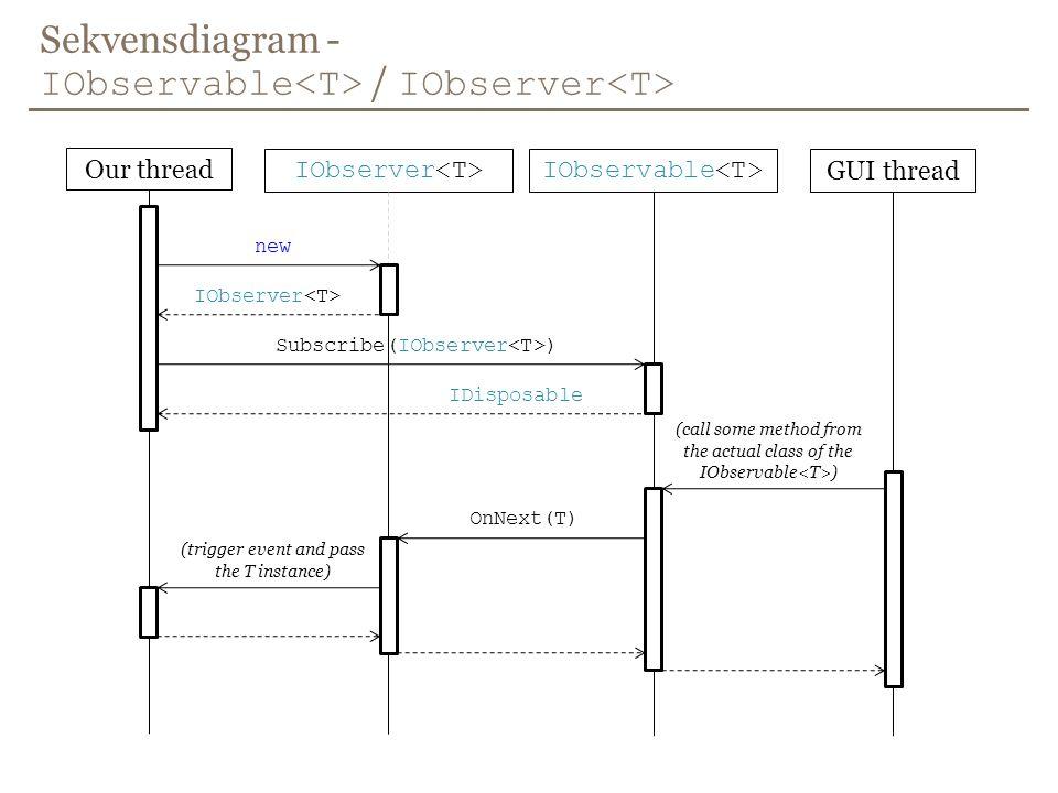 Sekvensdiagram - IObservable / IObserver Our thread GUI thread IObserver IObservable new Subscribe(IObserver ) IDisposable OnNext(T) IObserver (call s