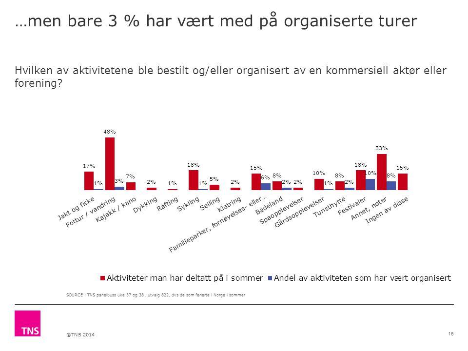 ©TNS 2014 …men bare 3 % har vært med på organiserte turer Hvilken av aktivitetene ble bestilt og/eller organisert av en kommersiell aktør eller foreni