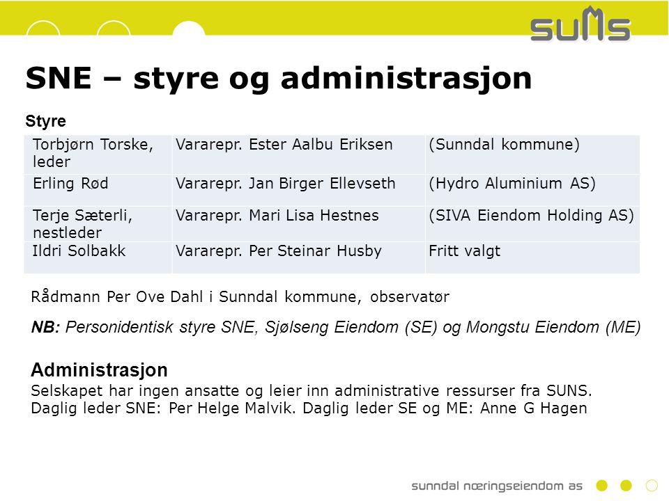 SNE – styre og administrasjon Styre Torbjørn Torske, leder Vararepr. Ester Aalbu Eriksen(Sunndal kommune) Erling RødVararepr. Jan Birger Ellevseth(Hyd