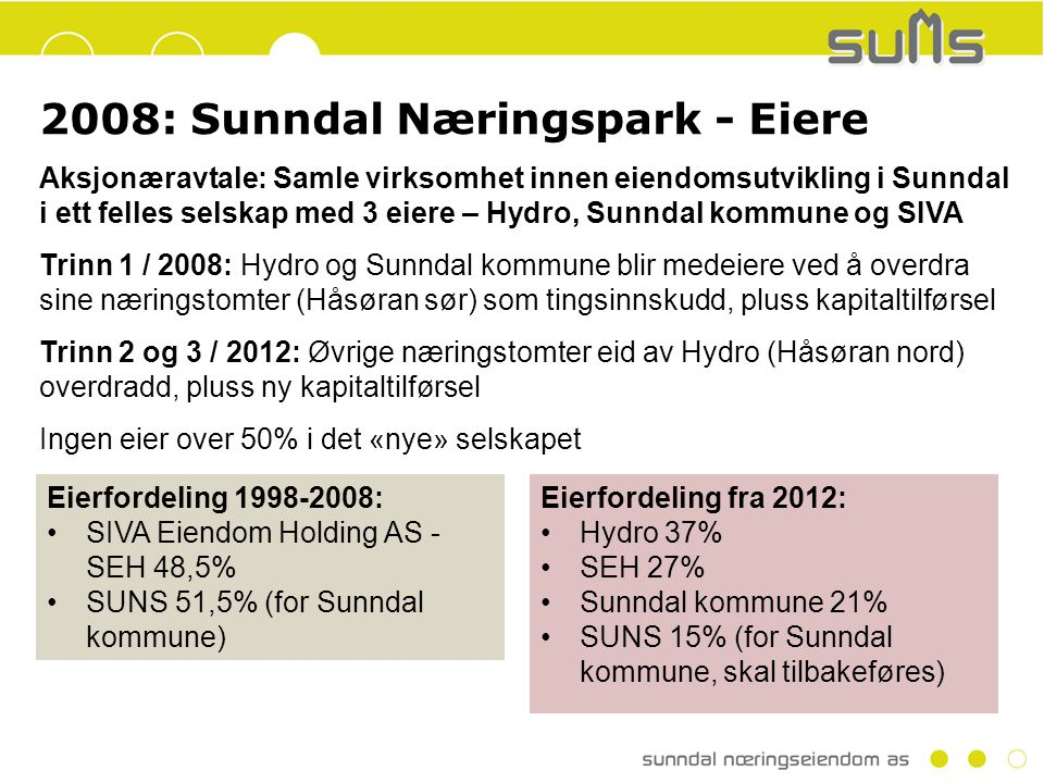 2008: Sunndal Næringspark - Eiere Aksjonæravtale: Samle virksomhet innen eiendomsutvikling i Sunndal i ett felles selskap med 3 eiere – Hydro, Sunndal