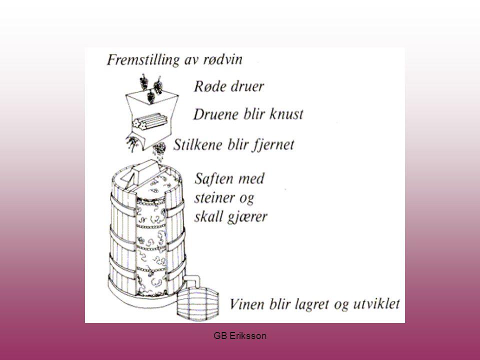 GB Eriksson