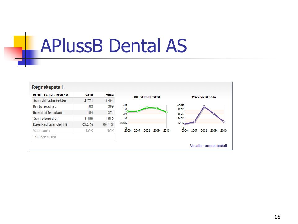 APlussB Dental AS 16