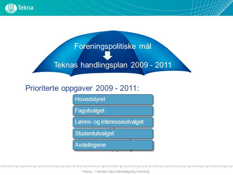 Tekna – Teknisk-naturvitenskapelig forening Foreningspolitiske mål Teknas handlingsplan 2009 - 2011 Prioriterte oppgaver 2009 - 2011: