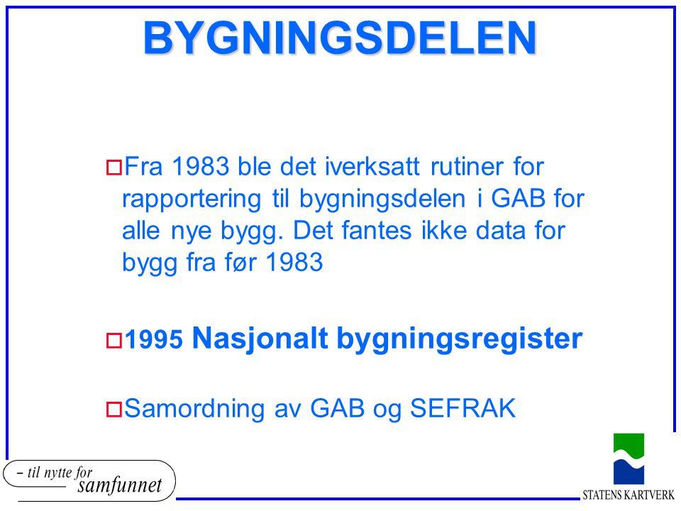 MABYGG o Massivetablering av bygningsregisteret alle bygninger over 15 kvm skulle legges inn i GAB med koordinat, bygningstype og eiendomspeker (1993-1995) ADRESSEPROSJEKTET o Koordinatfeste alle adresser i Norge og legge de inn i GAB ( 1996-1997)