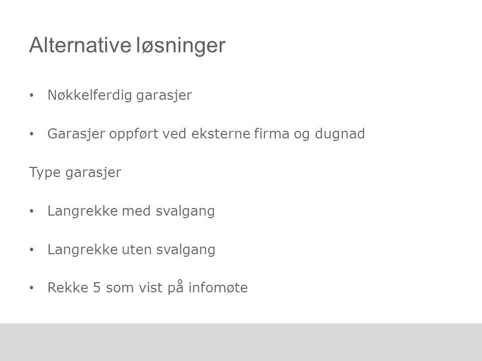 Veilededne priser Tilbud nøkkelferdig fra Teknobygg minst kr.