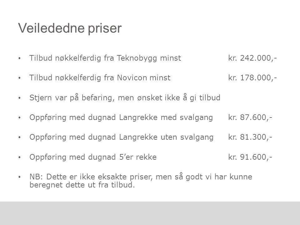 Veilededne priser Tilbud nøkkelferdig fra Teknobygg minst kr. 242.000,- Tilbud nøkkelferdig fra Novicon minst kr. 178.000,- Stjern var på befaring, me
