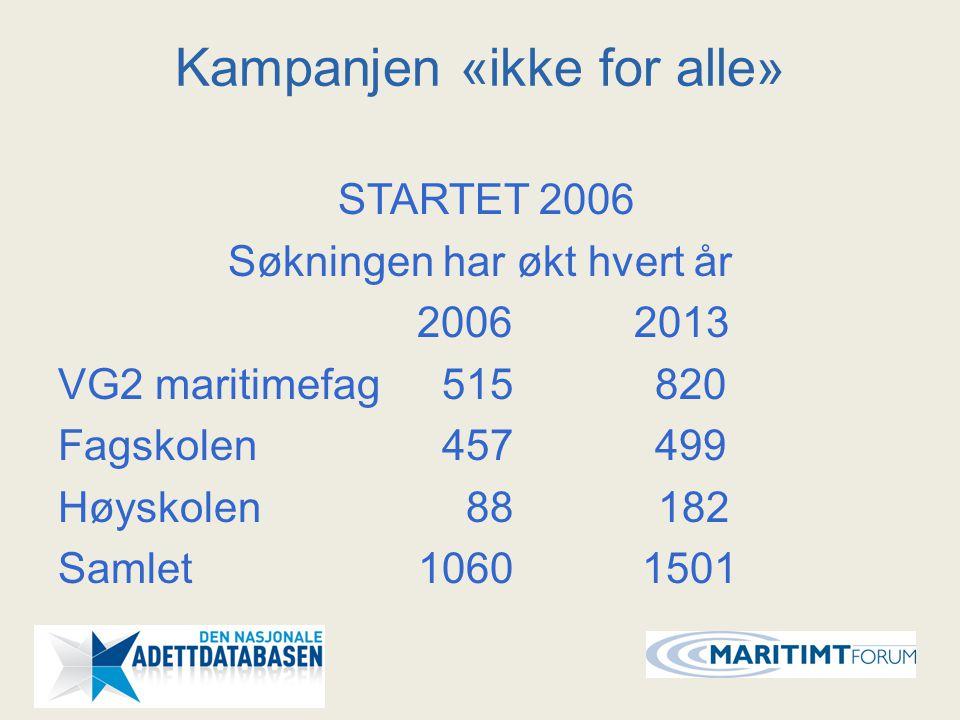 Kampanjen «ikke for alle» STARTET 2006 Søkningen har økt hvert år 20062013 VG2 maritimefag515 820 Fagskolen457 499 Høyskolen 88 182 Samlet 1060 1501