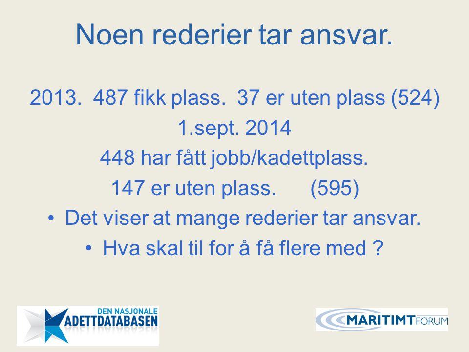 Noen rederier tar ansvar. 2013. 487 fikk plass. 37 er uten plass (524) 1.sept. 2014 448 har fått jobb/kadettplass. 147 er uten plass. (595) Det viser