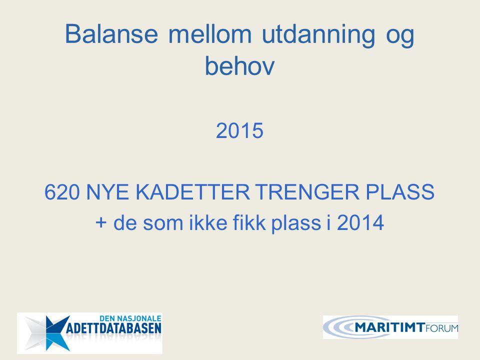Balanse mellom utdanning og behov 2015 620 NYE KADETTER TRENGER PLASS + de som ikke fikk plass i 2014
