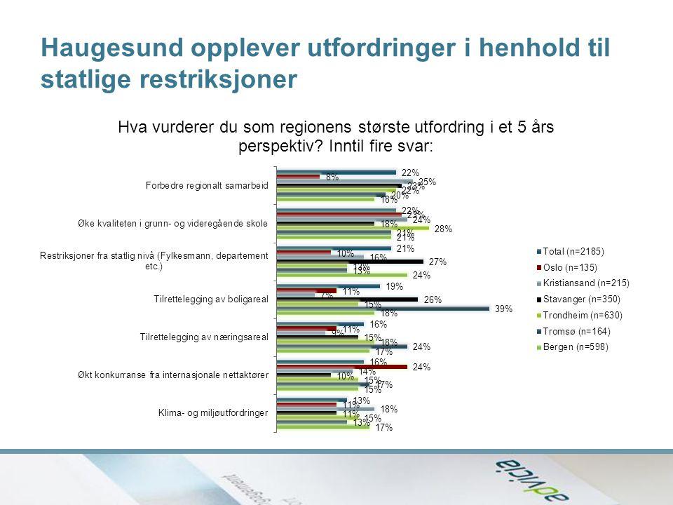 Haugesund opplever utfordringer i henhold til statlige restriksjoner