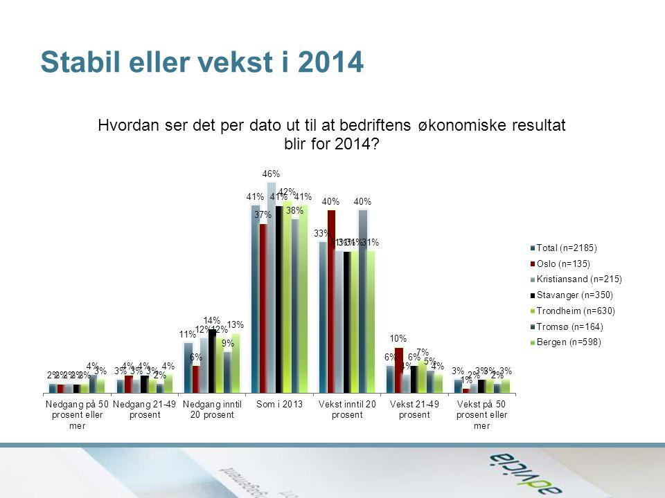 Stabil eller vekst i 2014