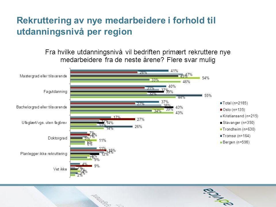 Rekruttering av nye medarbeidere i forhold til utdanningsnivå per region