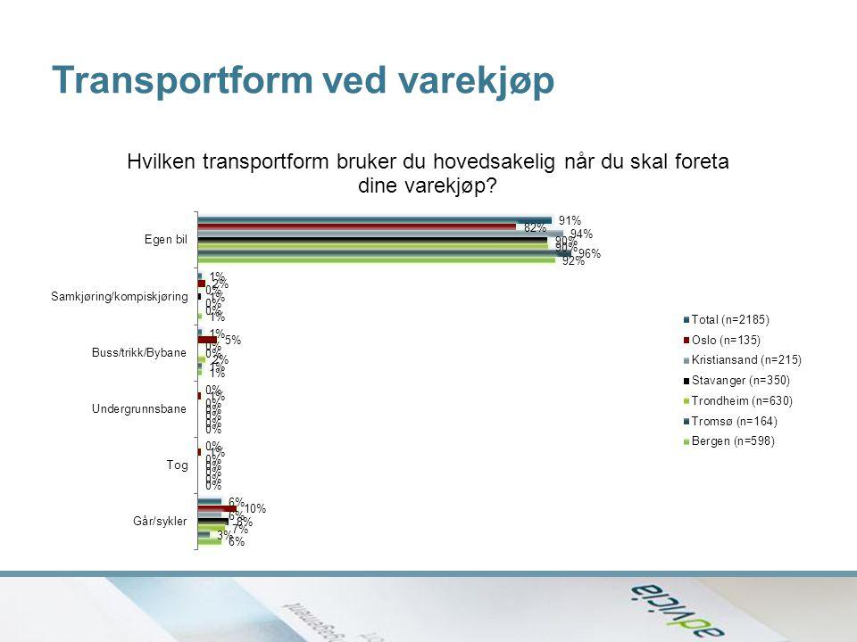 Transportform ved varekjøp