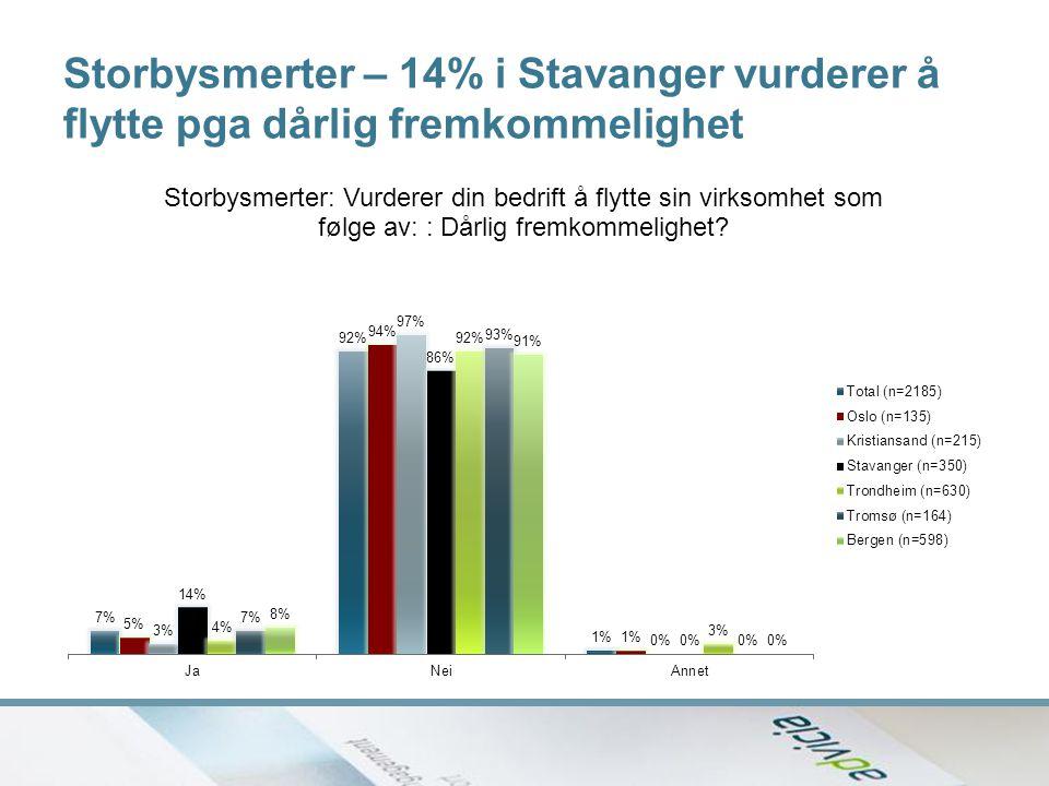 Storbysmerter – 14% i Stavanger vurderer å flytte pga dårlig fremkommelighet