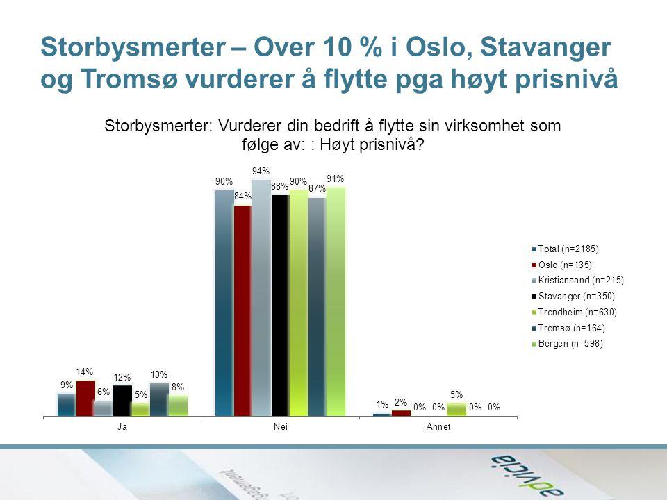 Storbysmerter – Over 10 % i Oslo, Stavanger og Tromsø vurderer å flytte pga høyt prisnivå
