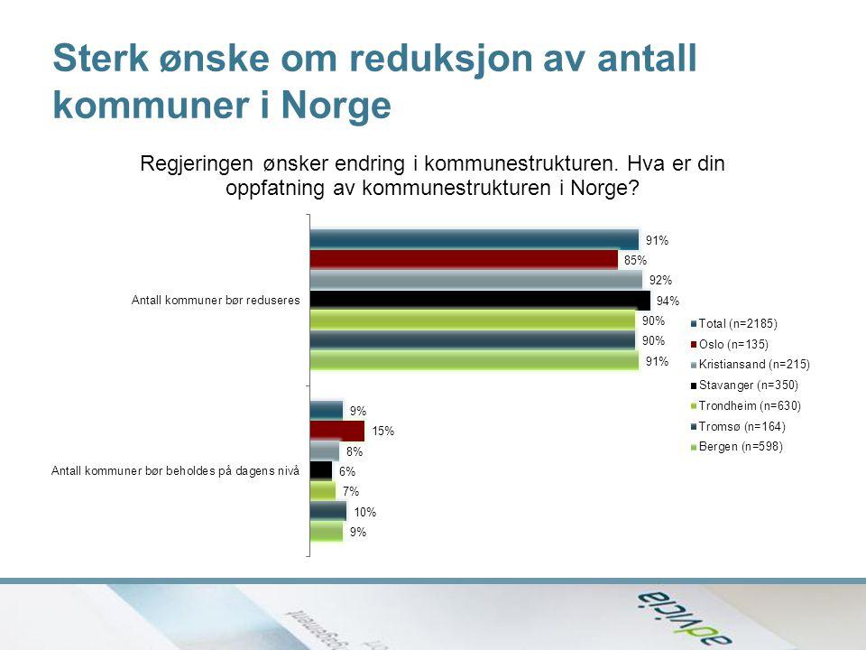 Sterk ønske om reduksjon av antall kommuner i Norge