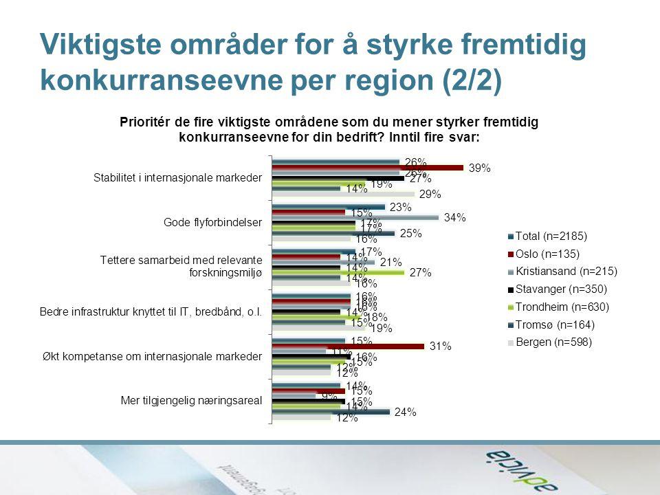 Viktigste områder for å styrke fremtidig konkurranseevne per region (2/2)