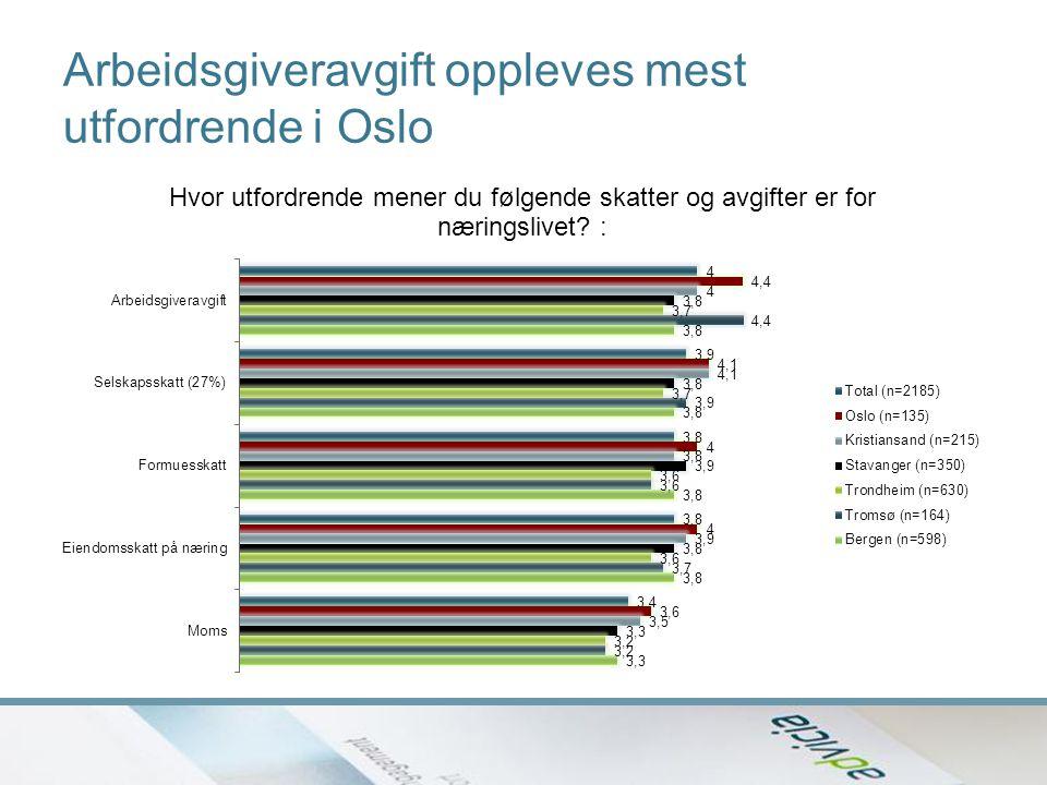 Arbeidsgiveravgift oppleves mest utfordrende i Oslo