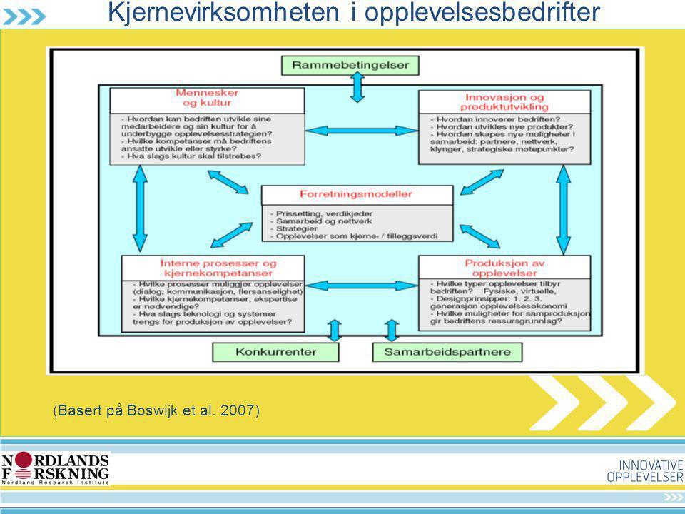 Kjernevirksomheten i opplevelsesbedrifter (Basert på Boswijk et al. 2007)