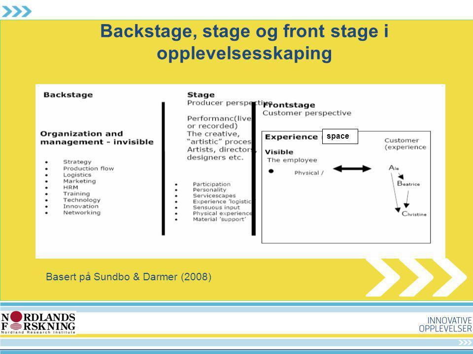 Backstage, stage og front stage i opplevelsesskaping space Basert på Sundbo & Darmer (2008)