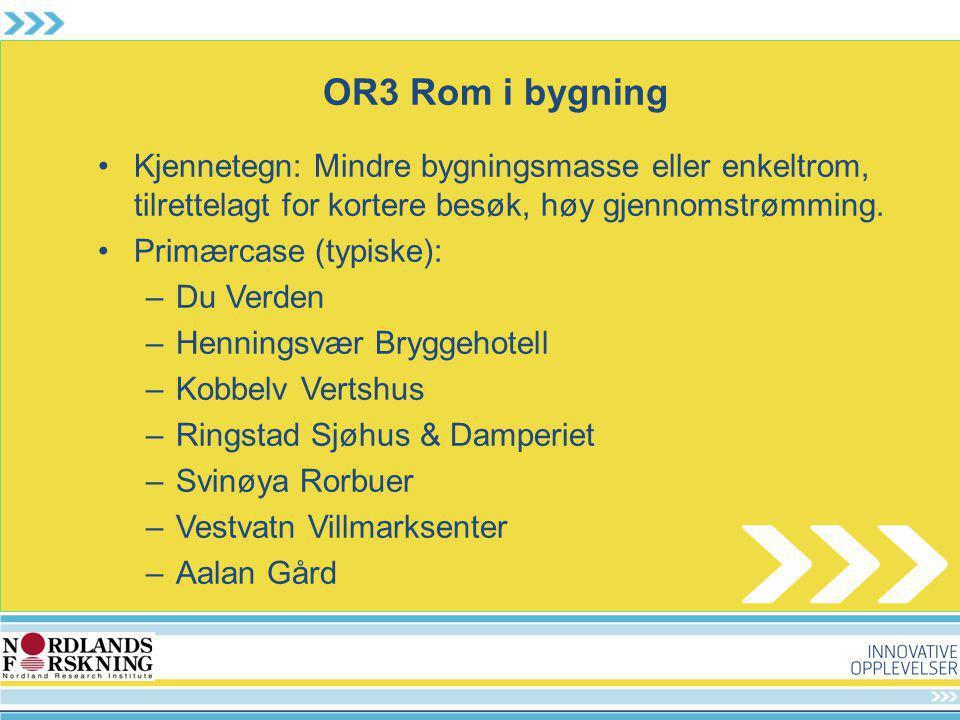 OR3 Rom i bygning Kjennetegn: Mindre bygningsmasse eller enkeltrom, tilrettelagt for kortere besøk, høy gjennomstrømming. Primærcase (typiske): –Du Ve