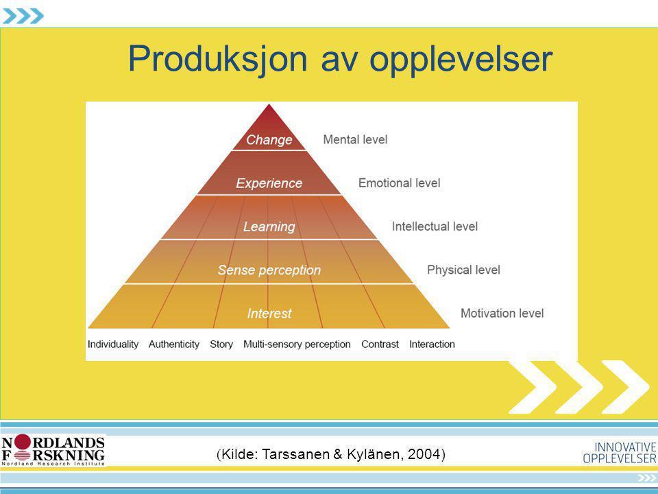 Produksjon av opplevelser ( Kilde: Tarssanen & Kylänen, 2004)