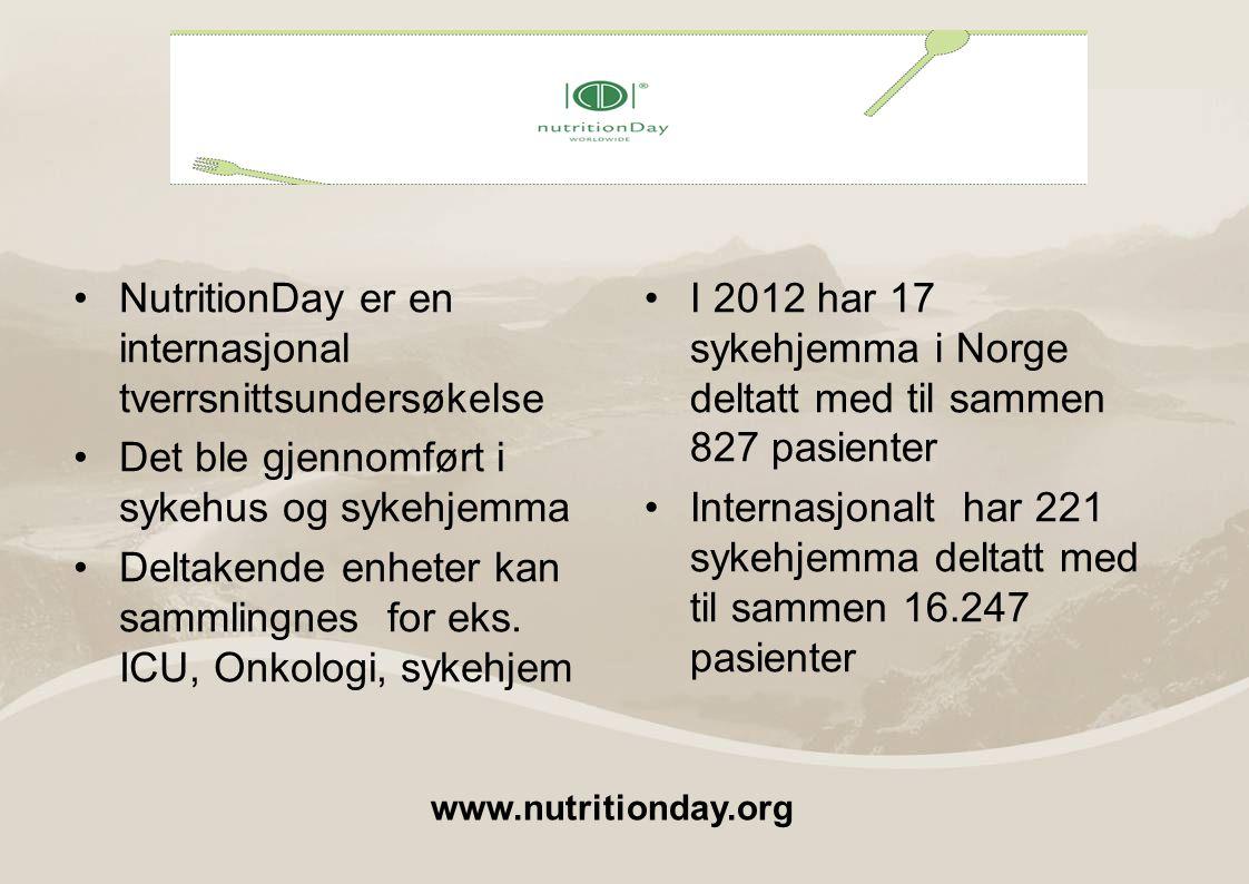 NutritionDay er en internasjonal tverrsnittsundersøkelse Det ble gjennomført i sykehus og sykehjemma Deltakende enheter kan sammlingnes for eks.