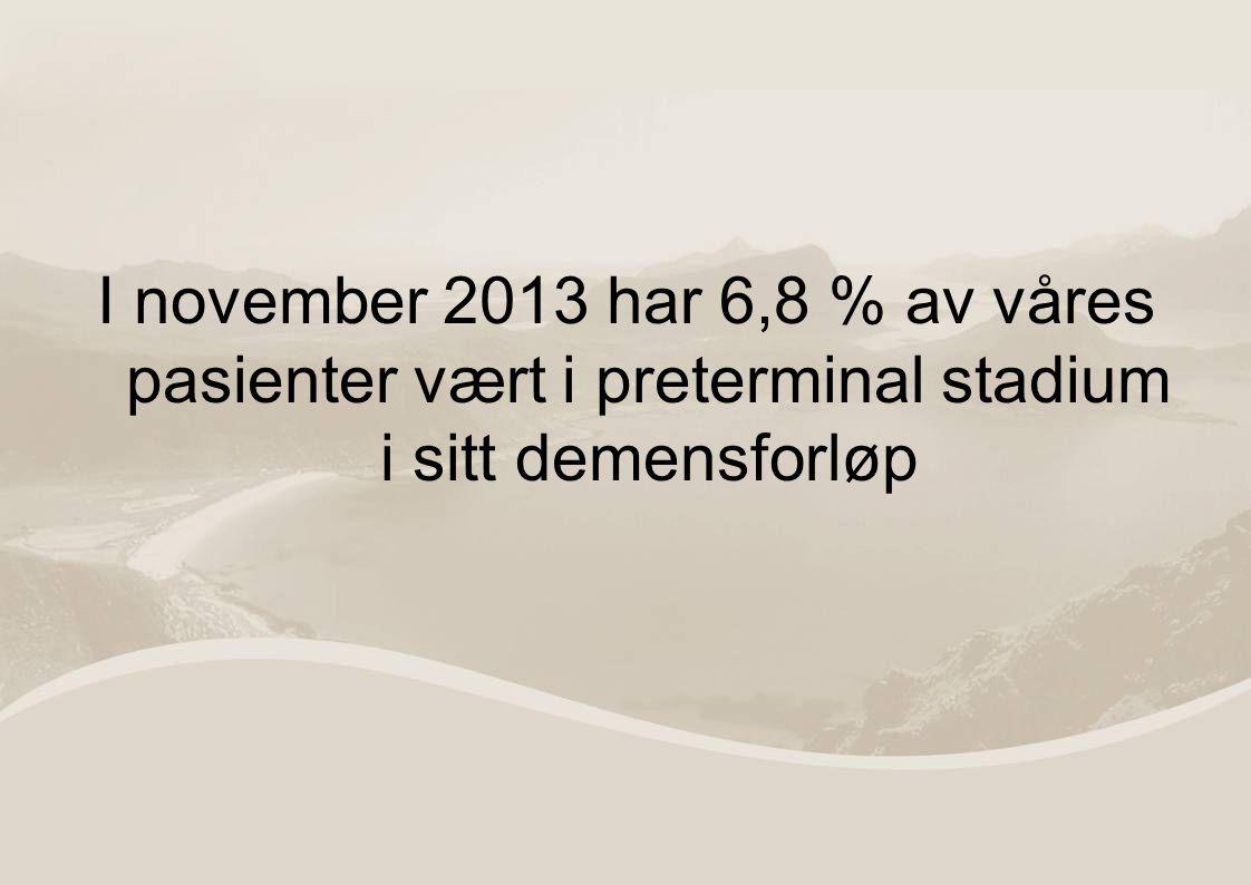 I november 2013 har 6,8 % av våres pasienter vært i preterminal stadium i sitt demensforløp