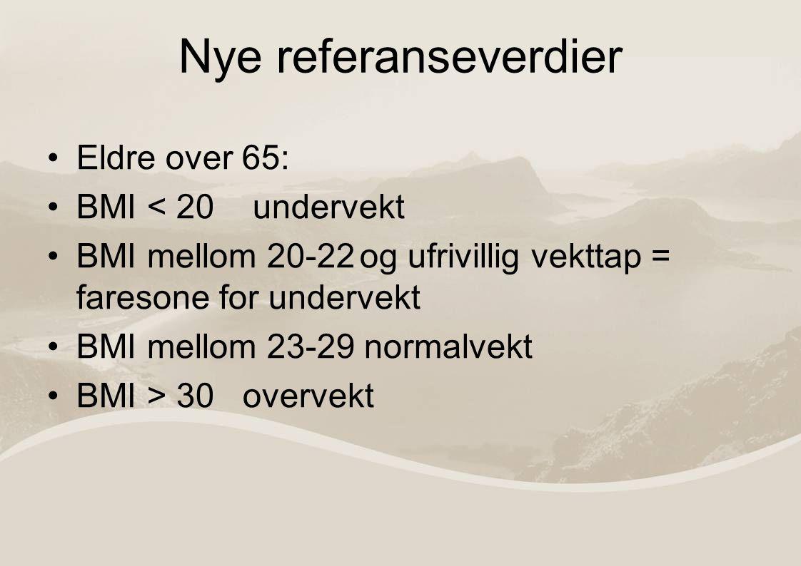 Nye referanseverdier Eldre over 65: BMI < 20 undervekt BMI mellom 20-22og ufrivillig vekttap = faresone for undervekt BMI mellom 23-29 normalvekt BMI > 30 overvekt