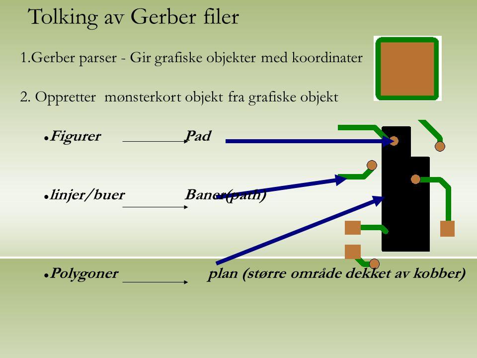 1.Gerber parser - Gir grafiske objekter med koordinater 2.