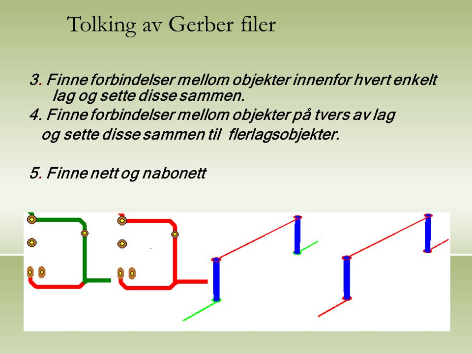 3. Finne forbindelser mellom objekter innenfor hvert enkelt lag og sette disse sammen.