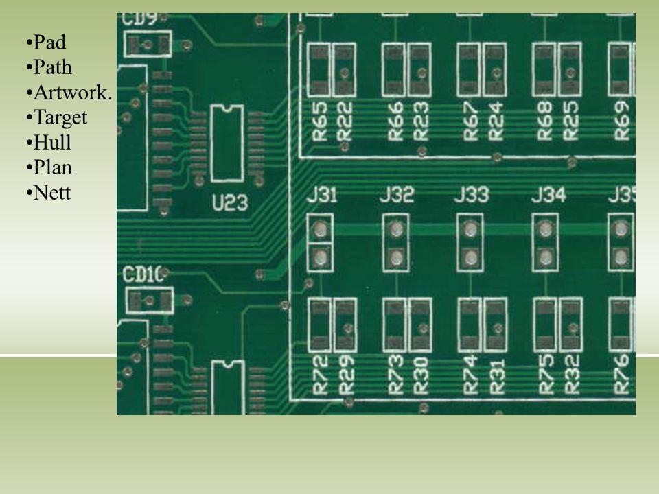 Problemstilling: Mønsterkortdesignere designer mønsterkortene i ulike DAK program.