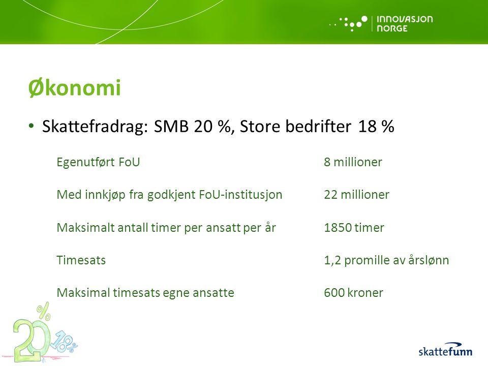 Økonomi Skattefradrag: SMB 20 %, Store bedrifter 18 %
