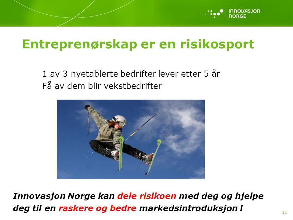 11 Entreprenørskap er en risikosport 1 av 3 nyetablerte bedrifter lever etter 5 år Få av dem blir vekstbedrifter Innovasjon Norge kan dele risikoen me