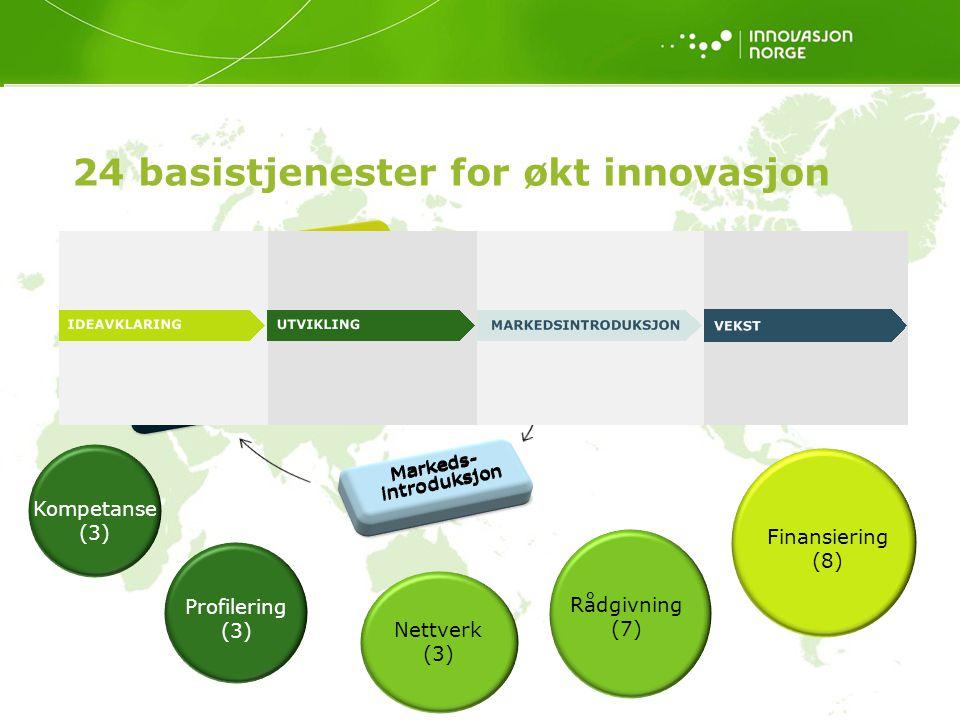Profilering 24 basistjenester for økt innovasjon 4 Finansiering (8) Rådgivning (7) Profilering (3) Nettverk (3) Kompetanse (3)