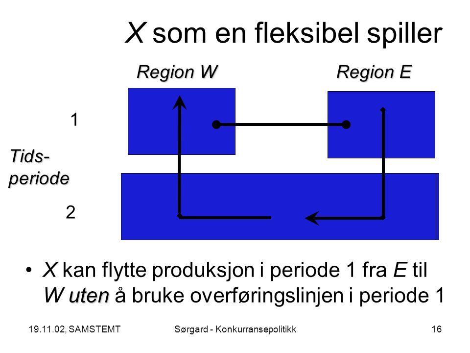 19.11.02, SAMSTEMTSørgard - Konkurransepolitikk16 X som en fleksibel spiller Region W Region E Tids- periode 1 2 utenX kan flytte produksjon i periode 1 fra E til W uten å bruke overføringslinjen i periode 1