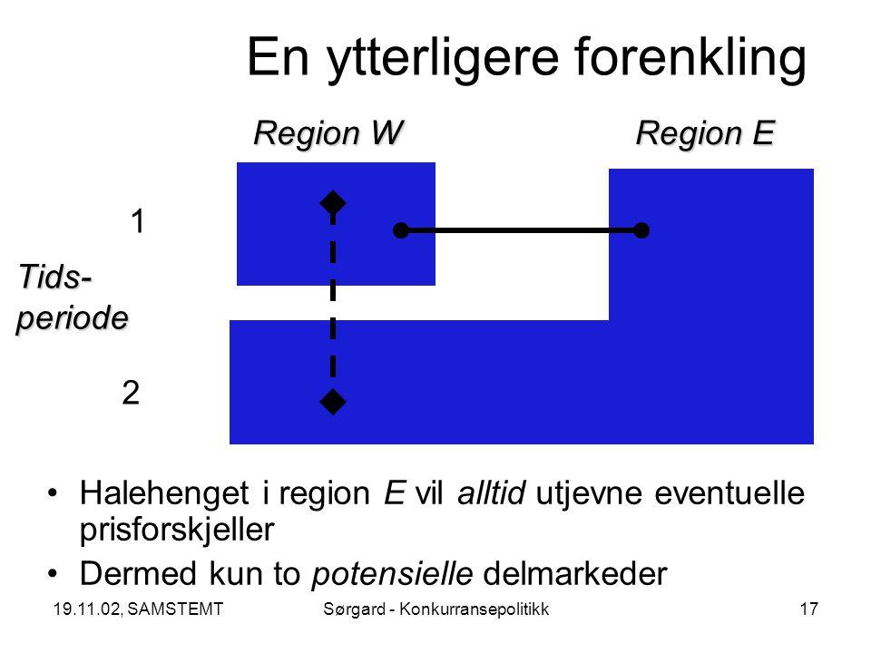 19.11.02, SAMSTEMTSørgard - Konkurransepolitikk17 En ytterligere forenkling Region W Region E Tids- periode 1 2 Halehenget i region E vil alltid utjevne eventuelle prisforskjeller Dermed kun to potensielle delmarkeder